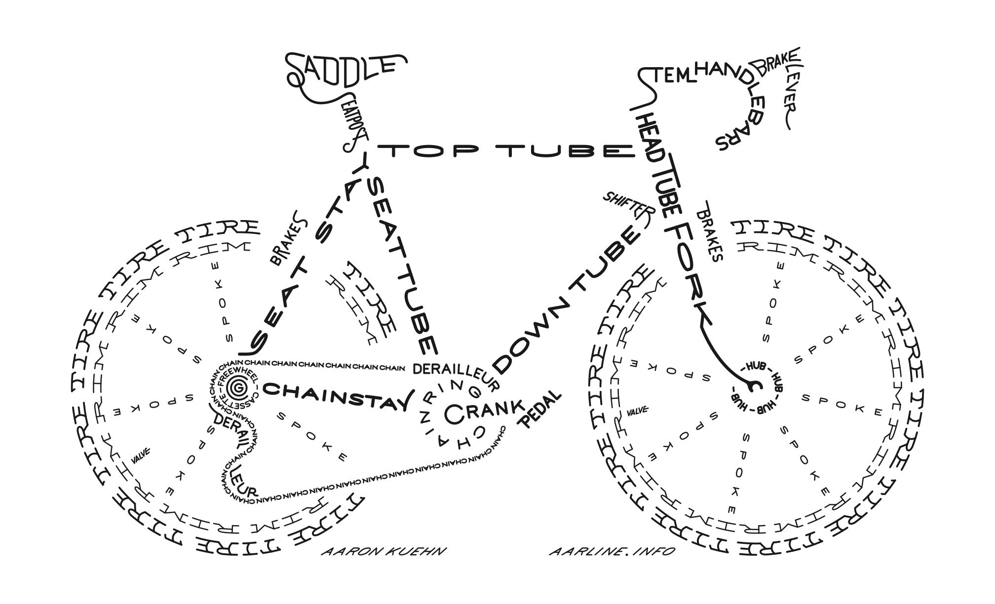 Bike Parts Diagram bike diagram